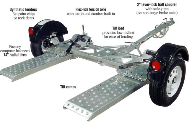 Where to find TRAILER- SINGLE AXLE CAR TOW DOLLY in Highland